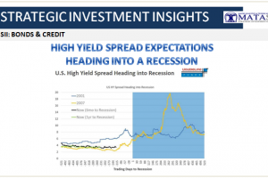 06-15-18-SII-B&C-HY Spread Expectations Going Into a Recession-1