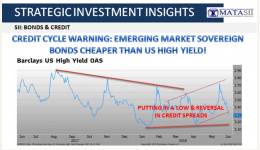 06-16-18-SII-B&C--Credit Cycle Warning-EM Sovereigns Cheaper than US High Yield-1