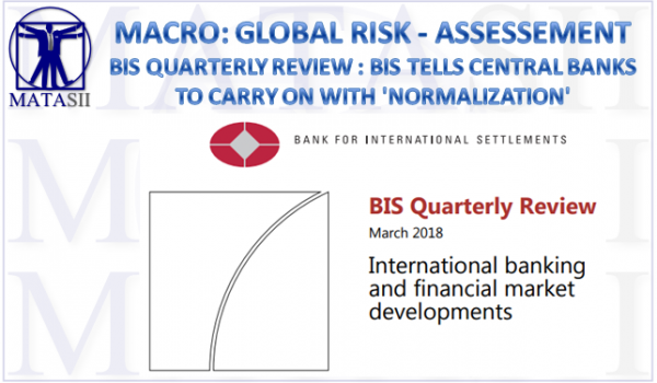 06-20-18-MACRO-GLOBAL RISK-ASSESSMENT-BIS Quarterly Report - March 2018-1
