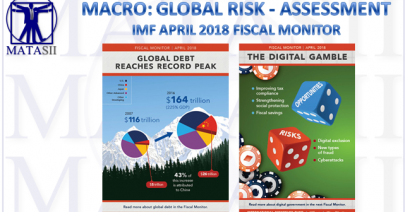 06-20-18-MACRO-GLOBAL-RISK ASSESSMENT-IMF APRIL FISCAL MONITOR-1