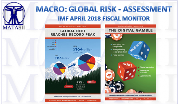 06-20-18-MACRO-GLOBAL-RISK ASSESSMENT-IMF APRIL FISCAL MONITOR-1