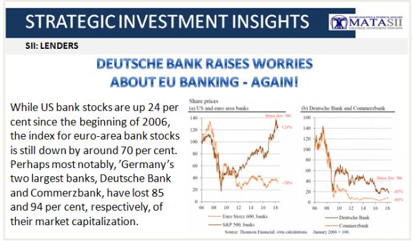06-20-18-TP-EU BANKING-Deitsche Bank Raising EU Banking Concerns-1