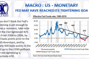 06-21-18-MACRO-US-MONETARY-Recession Trigger-1