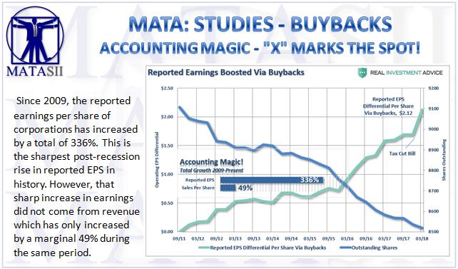 06-21-18-MATA-STUDIES-BUYBACKS-Accounting Magic - X Marks the Spot-1