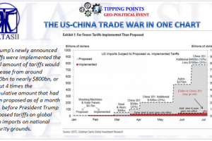 06-21-18-TP-GEO-POLITICS-TRADE WARS-US-China Trade War in One Chart-1