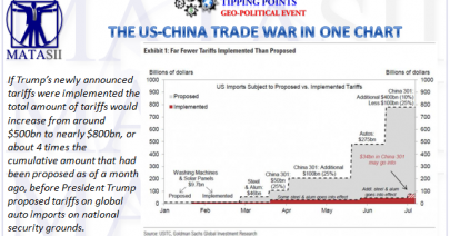 06-21-18-TP-GEO-POLITICS-TRADE WARS-US-China Trade War in One Chart-1
