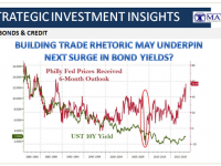 06-22-18-SII-B&C-Building Trade Rhetoric May SpikeUnderpin Surge in Bond Yields-1
