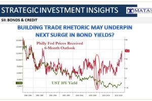 06-22-18-SII-B&C-Building Trade Rhetoric May SpikeUnderpin Surge in Bond Yields-1