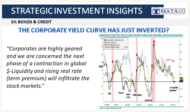 06-22-18-SII-B&C-Corporate Yield Curve Has Just Inverted-1