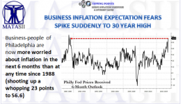 06-22-18-TP-INFLATION-Business Inflation Expectations Spike-1