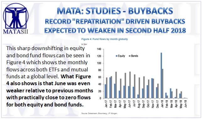 06-26-18-MATA-STUDIES-BUYBACKS-Expected to Weaken in 2nd Half 2018-1