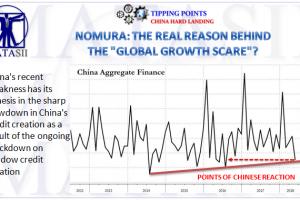 06-26-18-TP-CHINA HARD LANDING - Global Credit Scare = China Credit Impulse-1