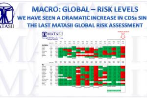 06-27-18-MACRO-GLOBAL-RISK-LEVELS-CDS's-1