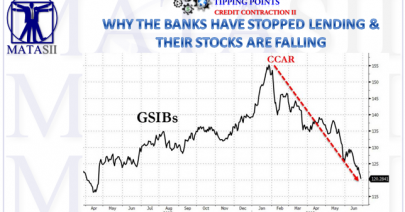 06-28-18-TP-CREDIT CONTRACTION-II--Why the Banks Have Stopped Lending-1