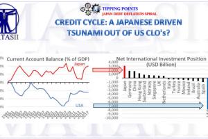 07-03-18-TP-JAPANESE DEBT DEFLATION SPIRAL--US CLO Tsunami-1