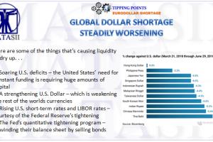 07-05-18-TP-EURODOLLAR--Global Shortage Steadily Worseing-1
