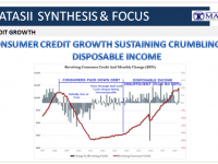 07-09-18-MATA-S&F-CREDIT-Households Surviving on Growing Credit-1