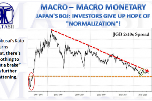 07-11-18-MACRO-MACRO-MONETARY-BOJ-Investors Give Up on BOJ Normalization-1