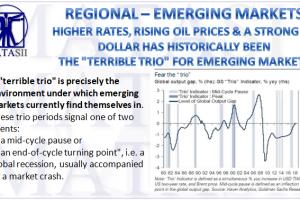 07-11-18-MACRO-REGIONAL-EMERGING MARKETS-The Terrible Trio-1