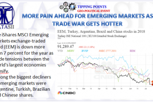 07-12-18-TP-GEO-POLITICAL EVENT-More Pain Ahead for Emerging Markets-1