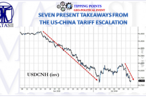 07-12-18-TP-GEO-POLITICAL EVENT-Seven Takeaways of US-China Tariff Escalations-1