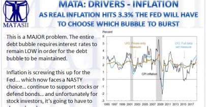 07-13-18-MATA-DRIVERS-INFLATION-Real UIG Inflation Hits 3.3%-1