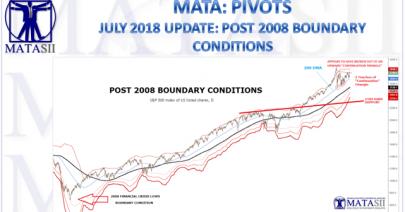 07-13-18-MATA-PIVOTS-July Boundary Conditions-1a