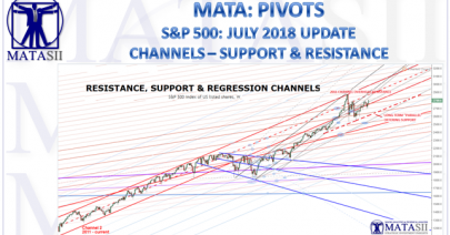 07-13-18-MATA-PIVOTS-July-Channels-Resistance & Support-1