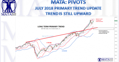 07-13-18-MATA-PIVOTS-July-Long Term Primary Trend-1