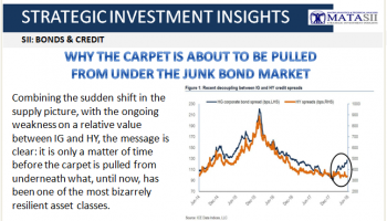 07-13-18-SII-B&C--Carpet About tobe Pulled From Under Junk Bond Market-1