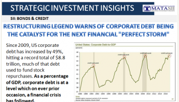 07-13-18-SII-B&C--Corporate Debt the Catalyst for the Next Financial Perfect Storm-1