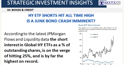 07-16-18-SII-B&C-HY ETF Shorts Hit All Time High-1