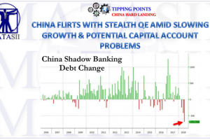 07-19-18-TP-CHINA'S HARD LANDING - China Flirts With Stealth QE Amid Slowing Growth & Capital Account Problems-1