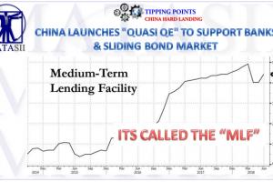 07-19-18-TP-CHINA'S HARD LANDING - China Laumches Quasi QE - MLF - 1