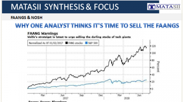 07-21-18-SII-FAANGS & NOSH-Why One Analyst Thinks It's Time To Sell-1