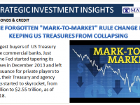 07-27-18-SII-B&C--Market-to-Market Rule Removal Keeping US TReasuries from Collapsing-1