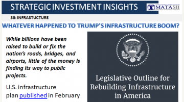 07-28-18-SII-INFRASTRUCTURE--Whatever Happened to Trump's Infrastructure Boom-1