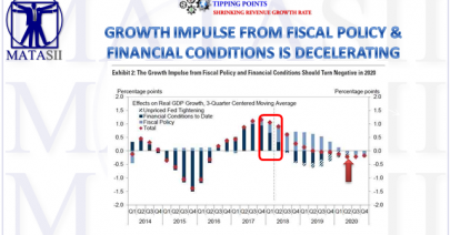 07-31-18-TP-SHRINKING REVENUE GROWTH-Growth Impulse-1b