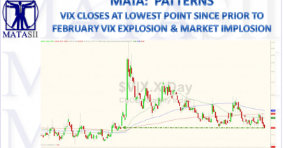 08-06-18-MATA-PATTERNS--VIX Closes Lower Than Prior to February Explosion-1