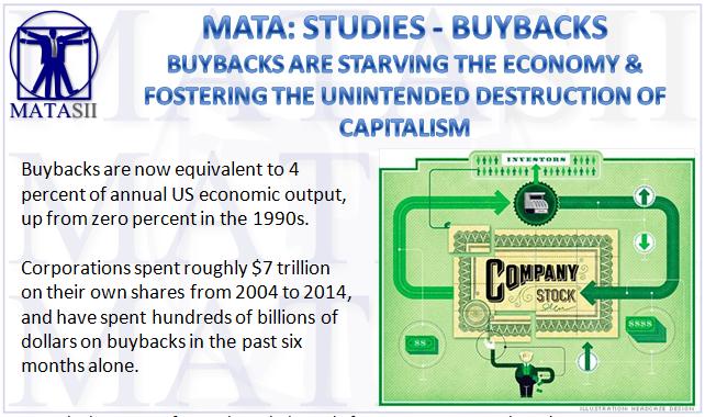 08-06-18-MATA-STUDIES-BUYBACKS--Buybacks are Starvng the Economy-1