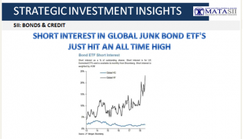 08-07-18-SII-BONDS & CREDIT--Short Interest In Global Junk Bond ETF Just Hit All Time High-1