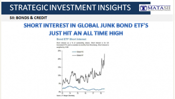 08-07-18-SII-BONDS & CREDIT--Short Interest In Global Junk Bond ETF Just Hit All Time High-1