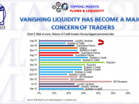 08-07-18-TP-FLOWS & LIQUIDITY-Vanishing Liquidity Has Become a Major Concern of Traders-1
