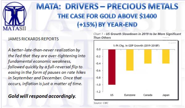 08-08-18-MATA-DRIVERS-PRECIOUIS METALS-Rickards Sees $1400 per Oz by Year End-1