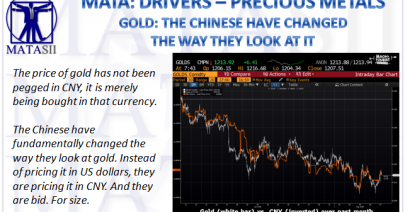08-08-18-MATA-DRIVERS-PRECIOUS METALS-The Chinese Have Changed the Way They Look at Gold-1