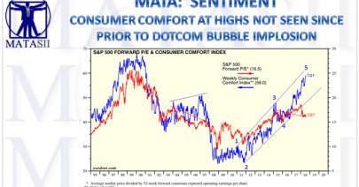 08-08-18-MATA-SENTIMENT-Consumer Comfort-1