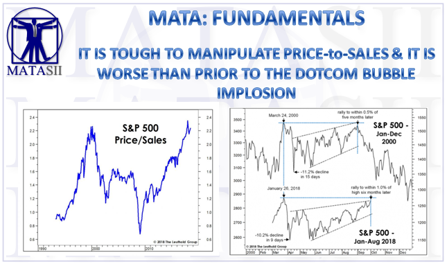 08-09-18-MATA-FUNDAMENTALS-Price-to-Sales-1