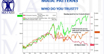 08-09-18-MATA-PATTERNS-NYSE Composite Comparison-1