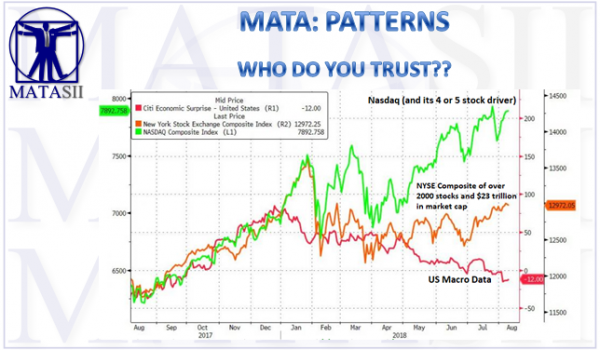 08-09-18-MATA-PATTERNS-NYSE Composite Comparison-1