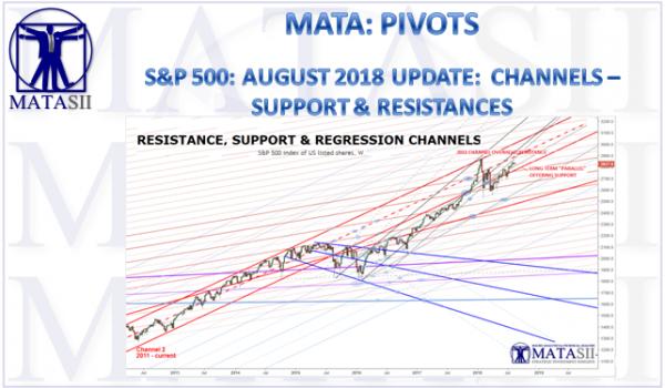 08-10-18-MATA-PIVOTS-August-Chanenls & Support-1
